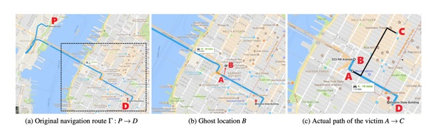 Spoofing of Mobile GPS navigation system in civil vehicles