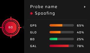 gps spoofing status
