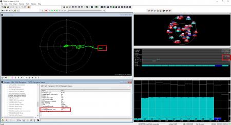 GNSS Spoofer plus Jammer Effect