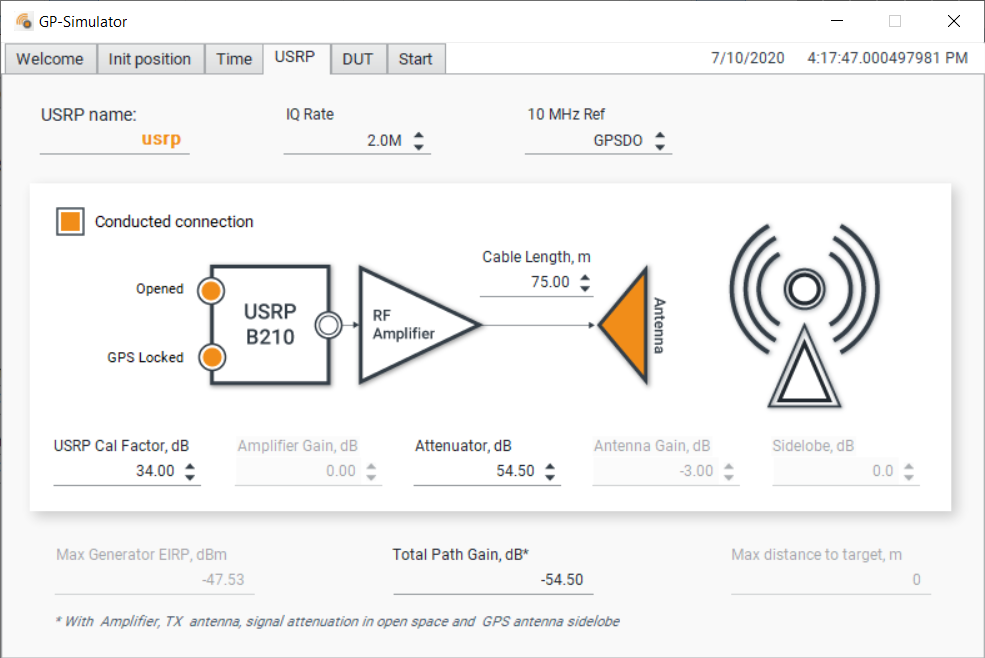 GP-Simulator Power Level Calibration