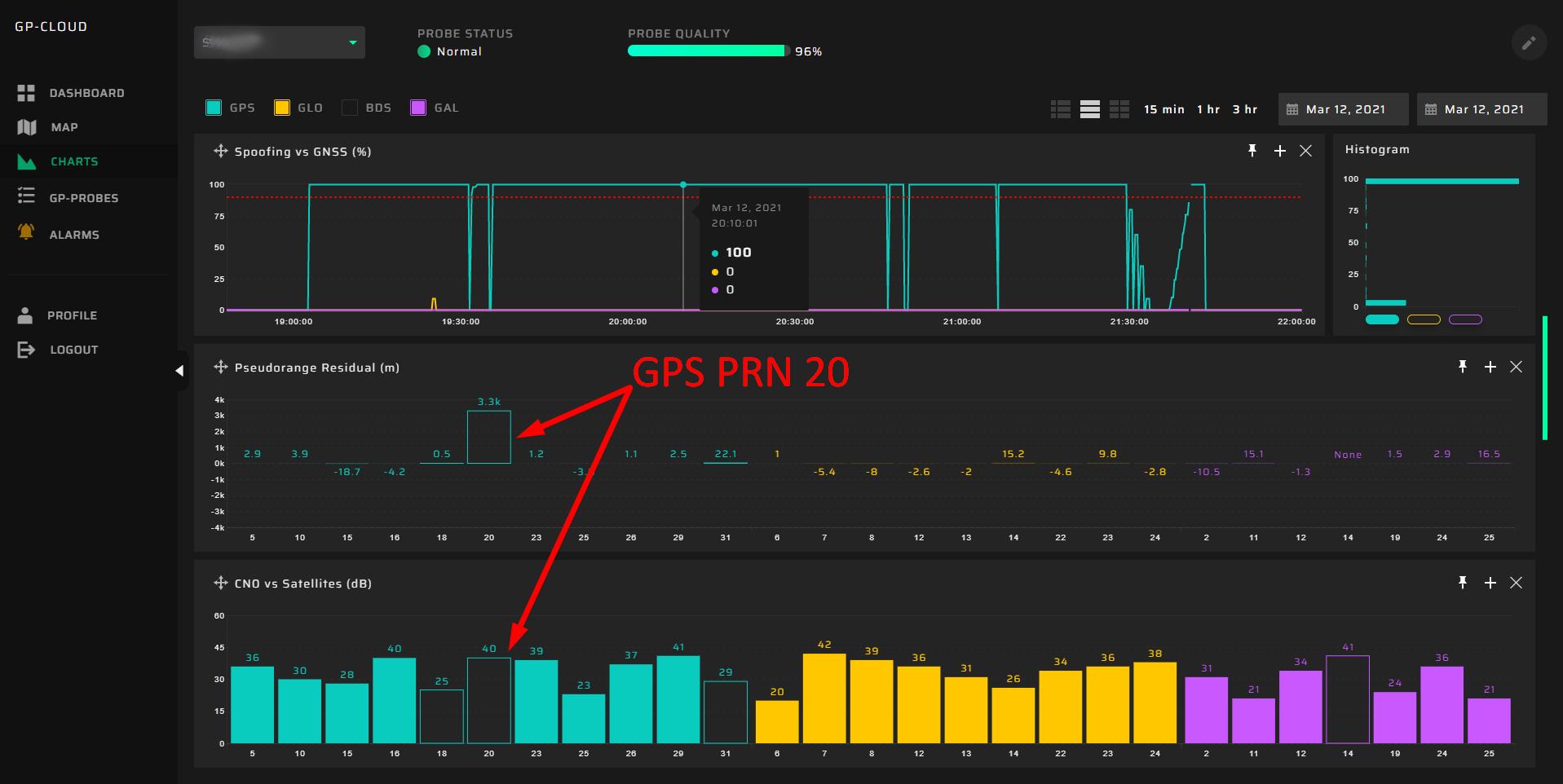 GPS satellite PRN#20 Outage - Erroneous pseudo-range