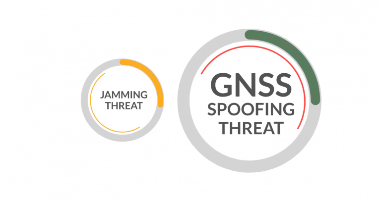 Basic Introduction to GNSS Spoofing
